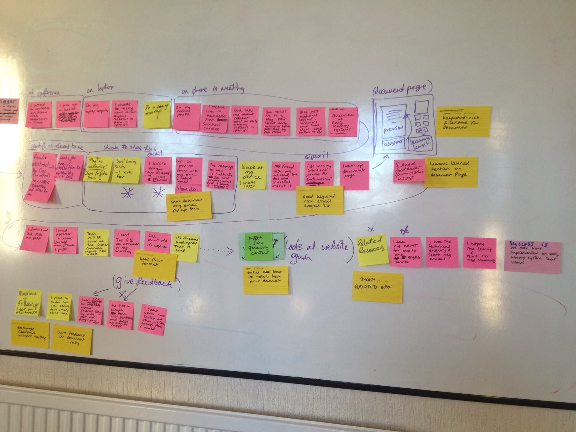 story-mapping-uk