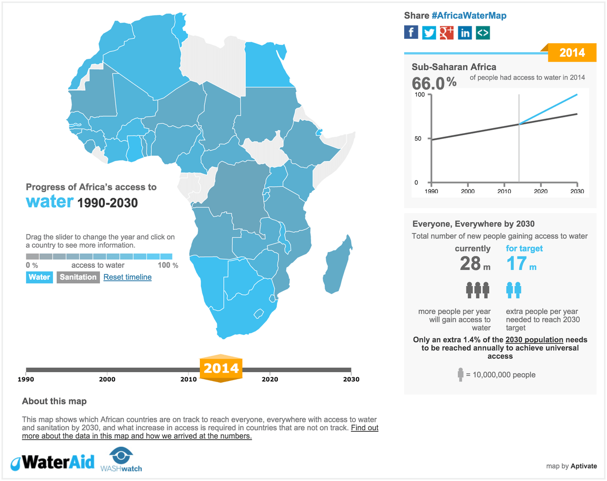 interactive map - africa-wash-map - wateraid - aptivate